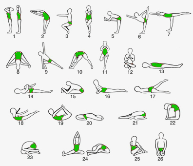 Hatha Yoga Yoga Of Postures Cstem Healingyoga